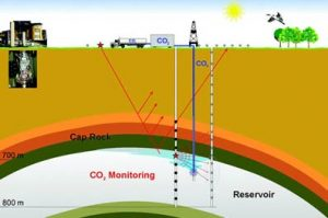 Lần đầu tiên Đức lưu trữ CO2 vào lòng đất