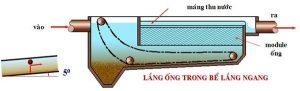 Các thiết bị lắng xử lý nước thải công nghiệp