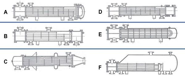 hình ảnh các loại thiết bị trao đổi nhiệt dạng ống chúm