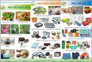 Phân loại, thu gom và xử lý rác thải khu vực nông thôn
