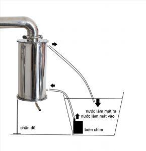 nguyên lý làm mát của bình giải nhiệt