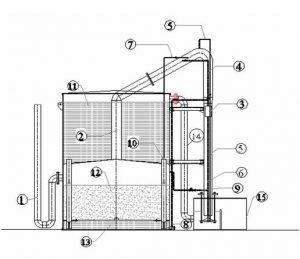hình ảnh cấu tạo của bể lọc trọng lực tự rửa